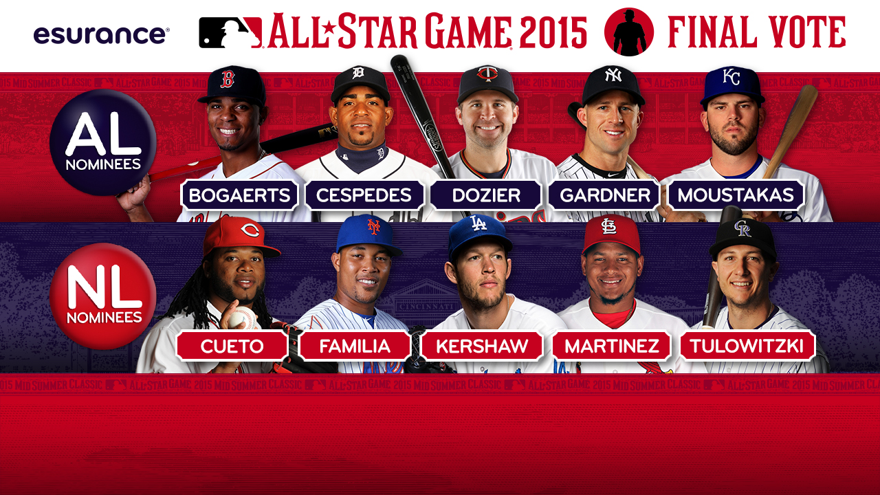 MLB Players Rosters - Major League Baseball - ESPN